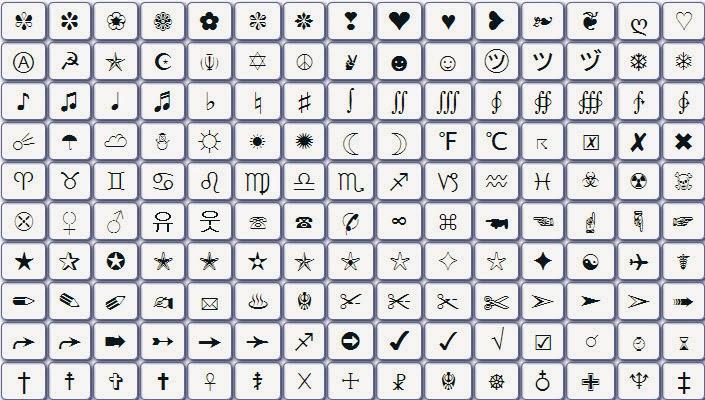 تعرفوا على المعنى الحقيقي للرموز المحيرة-رموز اليونيكود